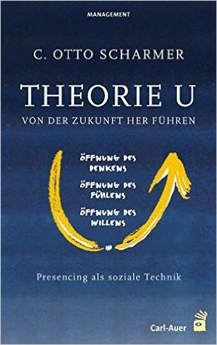 Otto-Scharmer-Theorie-U